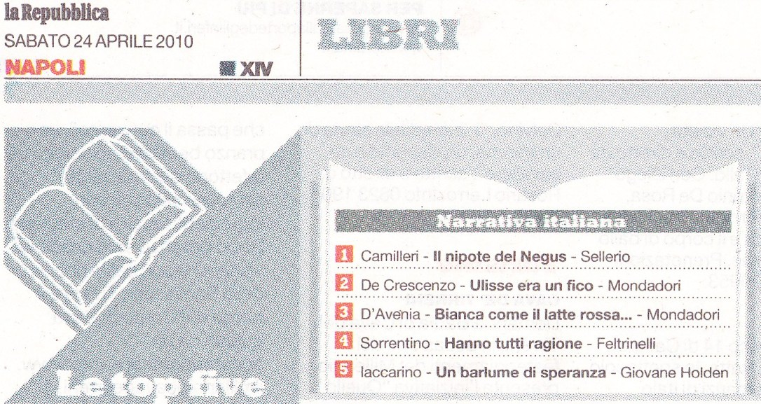 Classifica Libri Repubblica-Napoli
